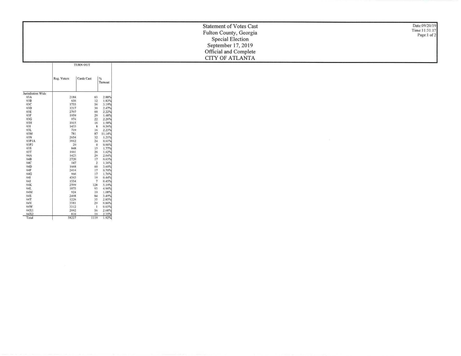Certified Election Results -ABOED2_Page_3